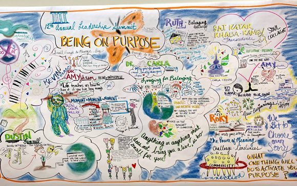 2018 Leadership Summit Summary – Being on Purpose